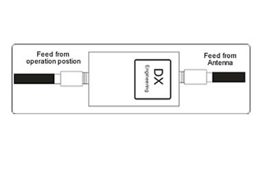 Baluns: Choosing the Correct Balun - Free Shipping on Most Orders