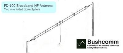 Bushcomm FD-100 Broadband Folded Dipole Antennas FD-100