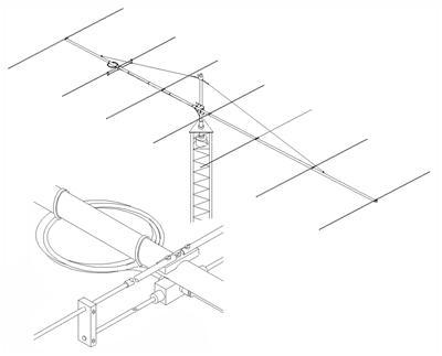 M2 Antennas 6m7jhv 6 Meter Yagi Antennas 6m7jhv