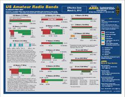 Arrl frequency chart of us amateur radio bands 1099 free shipping