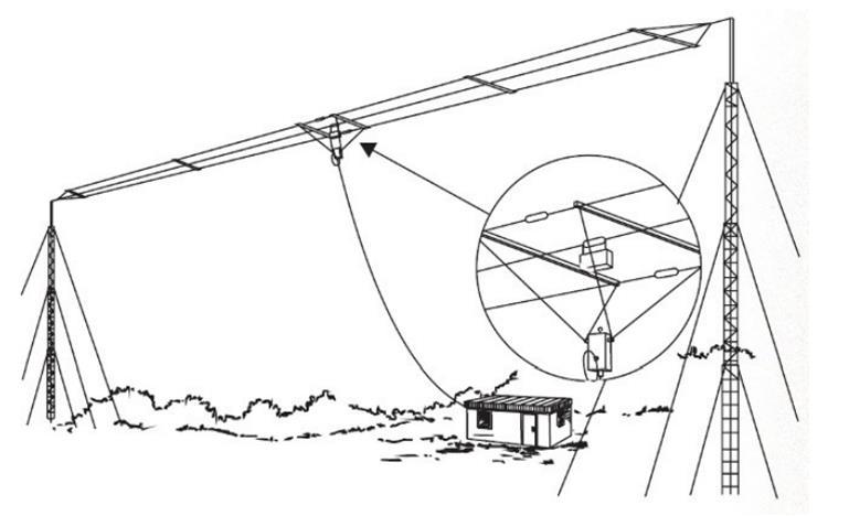 Kwik Wire Diagram Color Code
